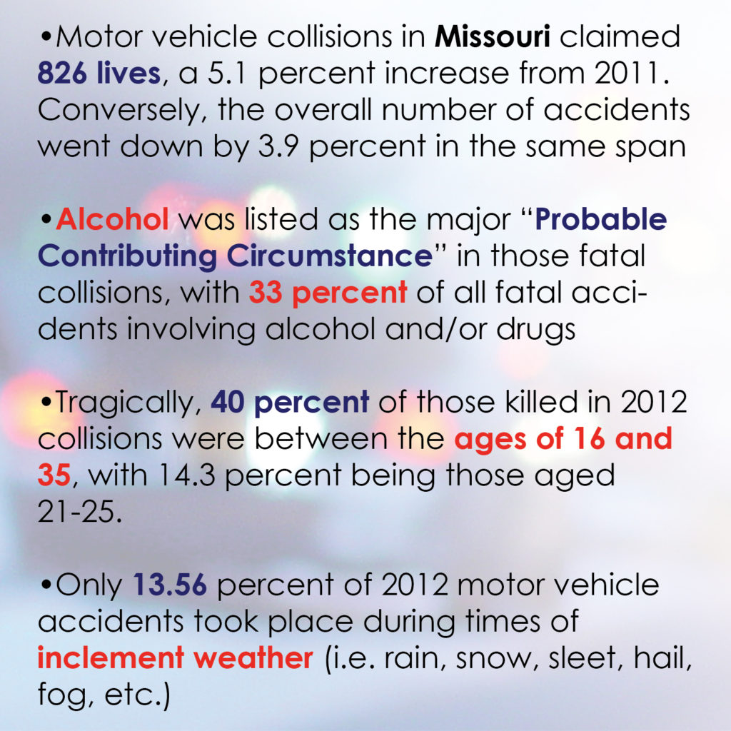 the increasing statistics of motor vehicle traffic accidents