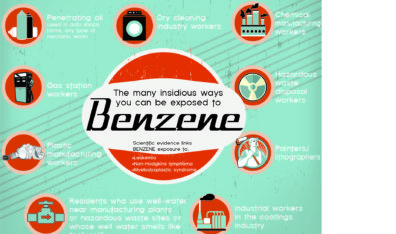 Benzene exposure danger real for workers in fracking industry