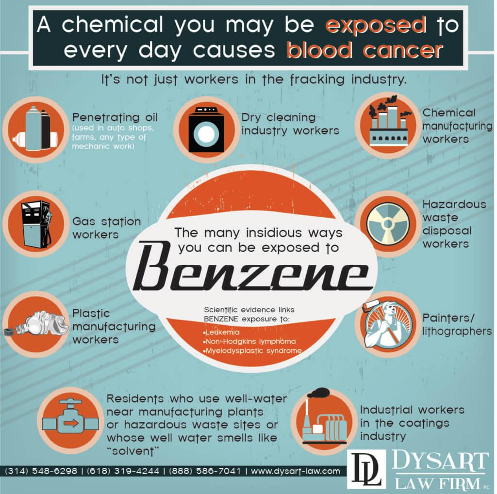benzene infographic