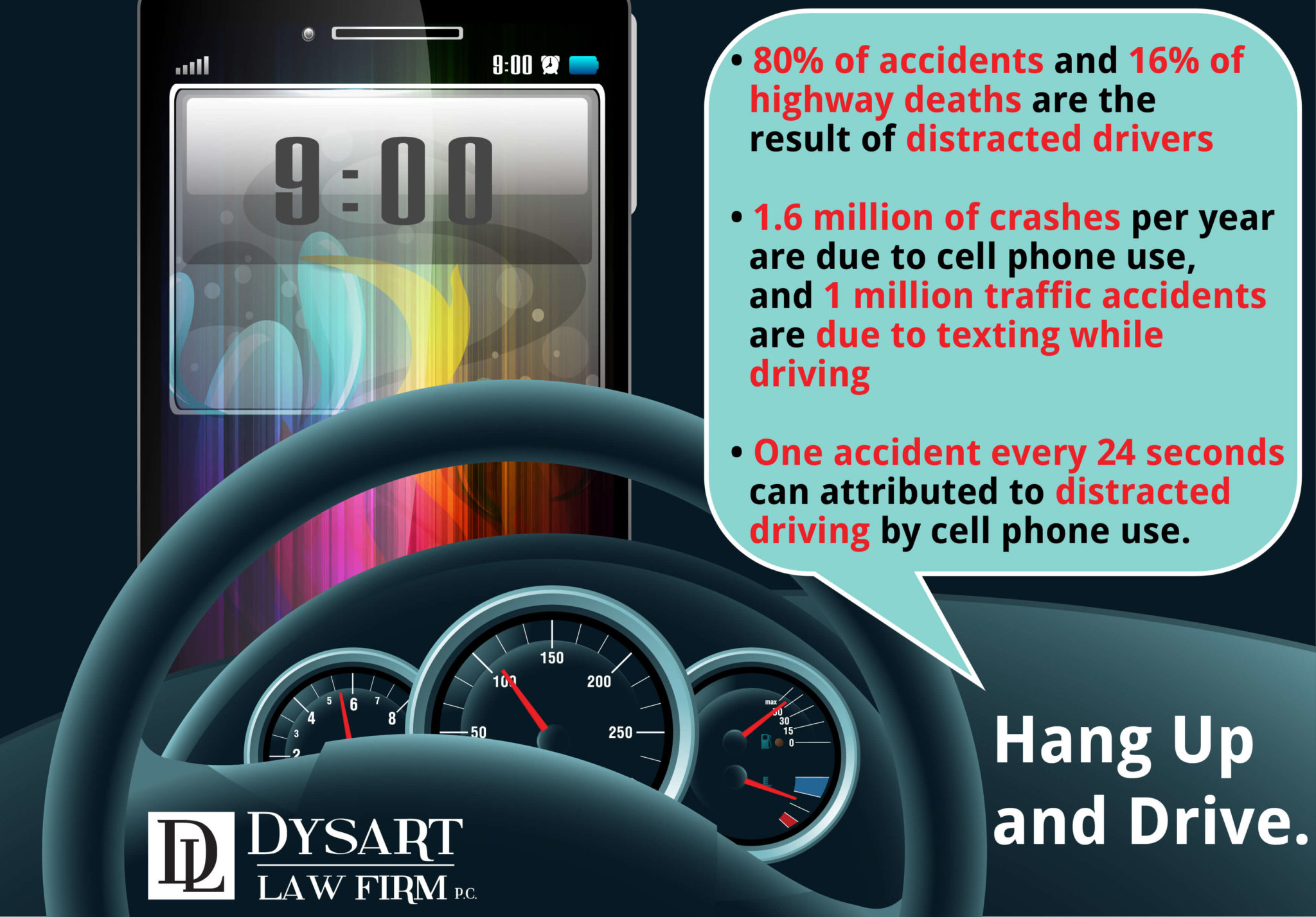 Deadly car crash in Illinois tied to cell phone distracted driving?